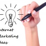 How Internet Marketing Should Be Used