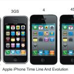 Parcursul-de-7-ani-al-iPhoneului-de-la-revolutie-la-evolutie