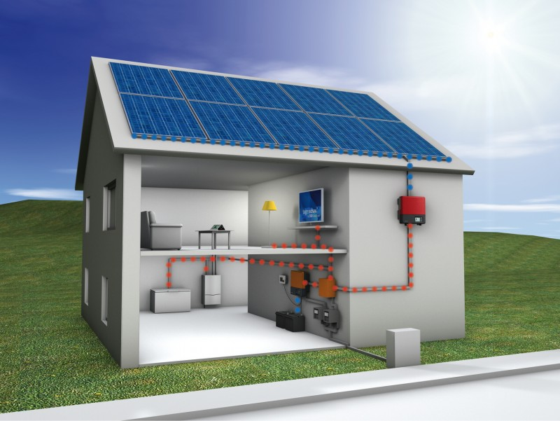 Ce este un controler de incarcare solar? Ai nevoie de unul?
